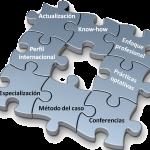 Máste en Relaciones Públicas y Gabinetes de Comunicación online